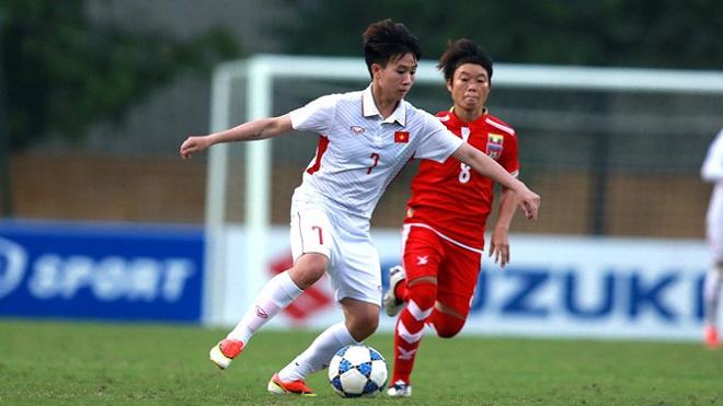 Trực tiếpbóng đá hôm nay: Nữ Việt Nam đấu với Nữ Myanmar. Vòng loại Olympic 2020
