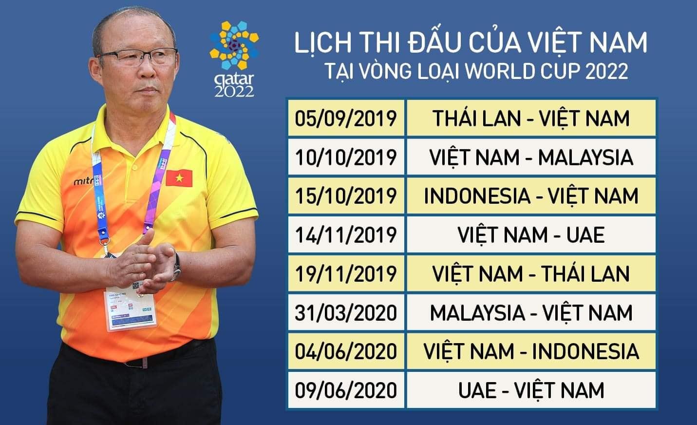 tin tuc,bong da, bóng đá Việt Nam, lịch thi đấu bóng đá hôm nay, lịch trực tiếp bóng đá hôm nay, tuyển Việt Nam, Thái Lan, Vòng loại World Cup