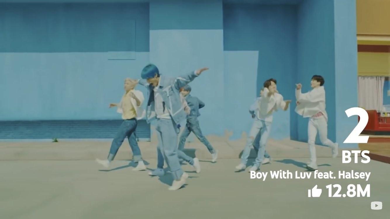 BTS, Blackpink, BTS và Blackpink đại thắng trên Youtube năm 2019, bts, blackpink, Mamamoo, Boy With Luv, gogobebe, Senorita, Kill This Love, Chicken Noodle Soup