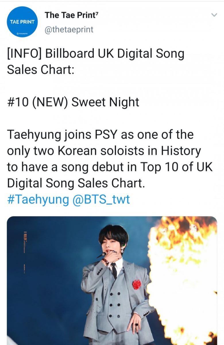 BTS, V BTS đại thắng trên Billboard, Ca khúc của V BTS đại thắng trên Billboard, ca khúc solo Sweet Night, nhạc phim Itaewon Class