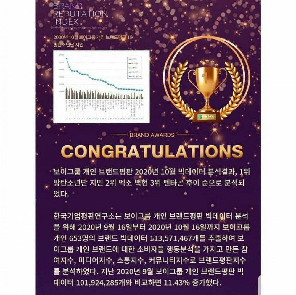 BTS, Jimin BTS, Jimin BTS được tôn là 'Vua Kpop' năm thứ hai liên tiếp, Vua Kpop, Jimin BTS là vua kpop, Ngôi vị Vua Kpop 2020