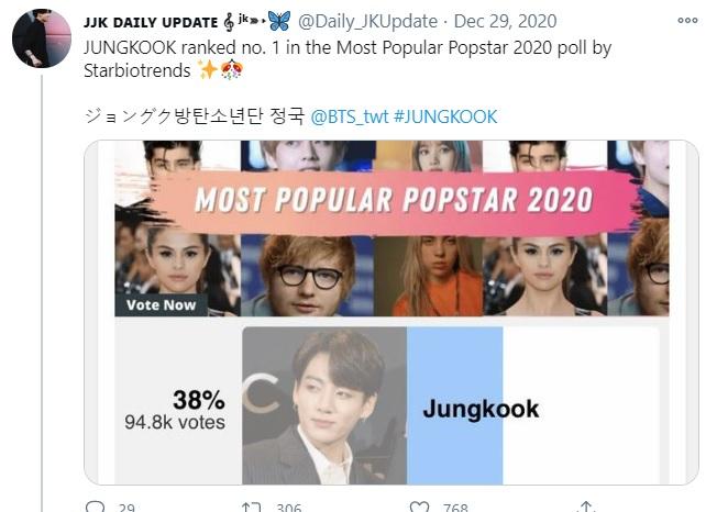 BTS, Jungkook, Út vàng, Popstar nổi tiếng nhất 2020, Hình xăm Jungkook, các giải thưởng 2021 của JUngkook, Jungkook thống trị thế giới