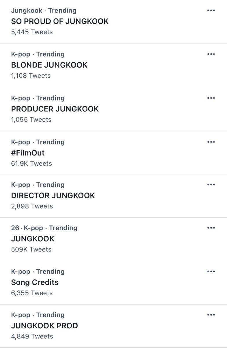 BTS, Jungkook, Film Out, Tự hào Jungkook, Jungkook tài năng, nhạc sĩ Jungkook, Jungkook tóc vàng