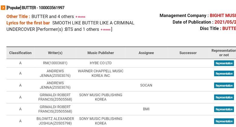 BTS, nhạc sĩ RM, RM là nhạc sĩ trẻ năng suất nhất Hàn, tự hào ARMY, tài năng của RM, thành tích của RM, Thành tích RM 2021, kỷ lục bts 2021, bash RM, điểm đáng học ở RM