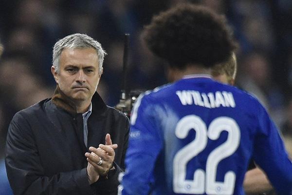 chuyển nhượng M.U, Mourinho, Willian