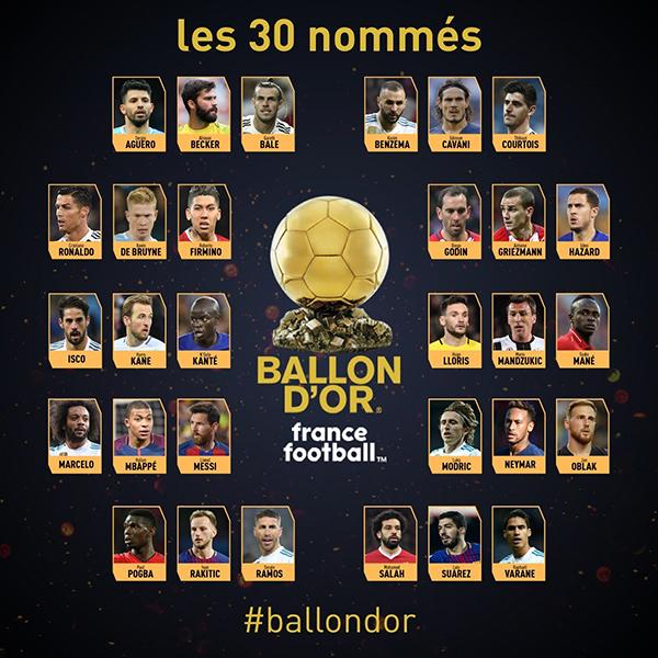 Quả bóng vàng 2018, Bóng vàng 2018, QBV 2018, Danh sách ứng viên Quả bóng vàng, Griezmann giành Bóng vàng 2018, Bóng vàng Ronaldo Messi, Modric, Pogba, Mbappe