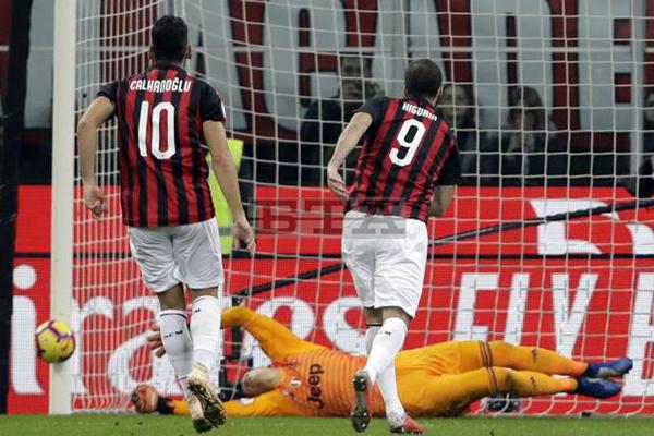 Kết quả bóng đá hôm nay, kết quả Italia, kết quả AC Milan vs Juventus, video clip AC Milan 0-2 Juventus, bảng xếp hạng Italia, Milan vs Juve, Ronaldo, Higuain, Mandzukic