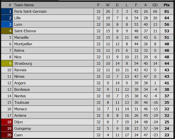 VTV6, Lịch thi đấu bóng đá hôm nay, trực tiếp bóng đá, truc tiep bong da, trực tiếp Napoli vs Arsenal, trực tiếp Chelsea vs Slavia Praha, bxh V League, bxh Ngoại hạng Anh