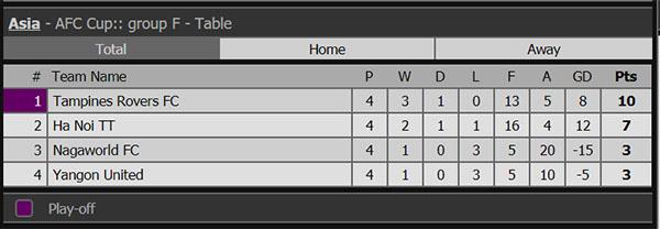 Lịch thi đấu bóng đá hôm nay, trực tiếp bóng đá, truc tiep bong da, trực tiếp Tottenham vs Ajax, trực tiếp Barcelona vs Liverpool, Barca vs Liverpool, trực tiếp cúp C1