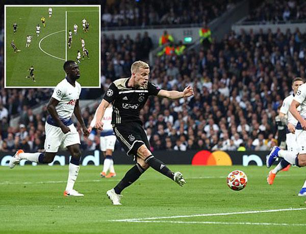 Kết quả Tottenham vs Ajax, Video Tottenham vs Ajax, Kết quả cúp C1 châu Âu, kết quả bóng đá hôm nay, kết quả bóng đá, ket qua bong da, kqbd, van der Beek, Ajax, Tottenham