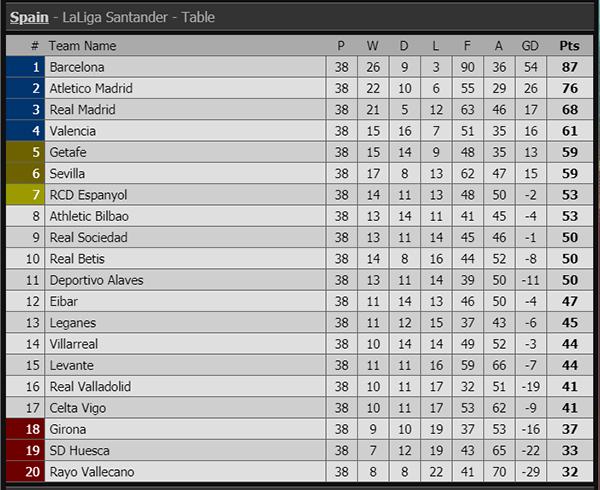 Kết quả HAGL vs Bình Dương, kết quả bóng đá hôm nay, kết quả bóng đá, ket qua bong da, V League, Milan vs Frosinone, Eibar vs Barca, Juve vs Atalanta, bxh bong da Y