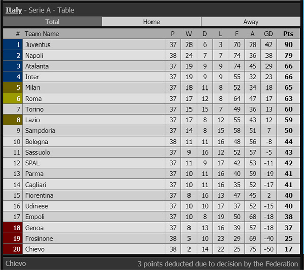 Kết quả Barca vs Valencia, video Barca vs Valencia, Barca vs Valencia, Barcelona vs Valencia, Leipzig vs Bayern, bxh V League, kết quả bóng đá, ket qua bong da, kqbd