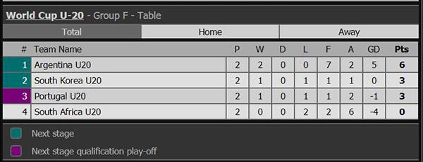 VTV6, trực tiếp VTV6, trực tiếp HAGL đấu với Hà Nội, trực tiếp Sài Gòn đấu với SLNA, HAGL vs Hà Nội, Sài Gòn vs SLNA, BXH V League, trực tiếp bóng đá, truc tiep bong da