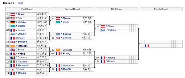 Kết quả Pháp mở rộng hôm nay, kết quả Roland Garros hôm nay, kết quả Pháp mở rộng, kết quả Roland Garros, tay vợt gốc Việt, Antoine Hoàng, Antoine Hoàng vs Verdasco