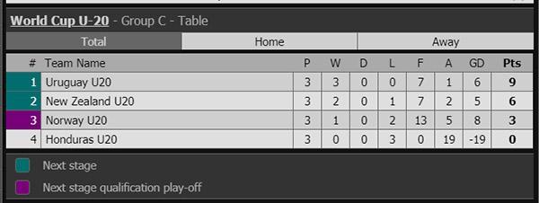 VTV6, kết quả Thanh Hóa Nam Định, Thanh hóa đấu với Nam Định, Viettel đấu với Quảng Ninh, Đà Nẵng đấu với TPHCM, bxh V League, kết quả bóng đá, ket qua bong da, kqbd, U20
