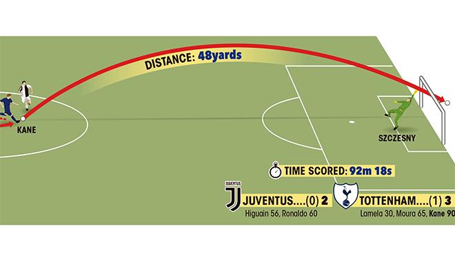 Lịch thi đấu bóng đá hôm nay, trực tiếp Juve vs Inter, trực tiếp bóng đá, truc tiep bong da, xem trực tiếp Juve vs Inter ở đâu, link xem trực tiếp Juve Inter, Juve, Inter
