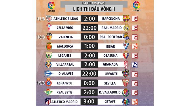 Lịch thi đấu bóng đá Tây Ban Nha, Lịch thi đấu La Liga, vòng 1, trực tiếp bóng đá, truc tiep bong da, Bilbao vs Barca, Celta Vigo vs Real Madrid, xem bóng đá trực tuyến