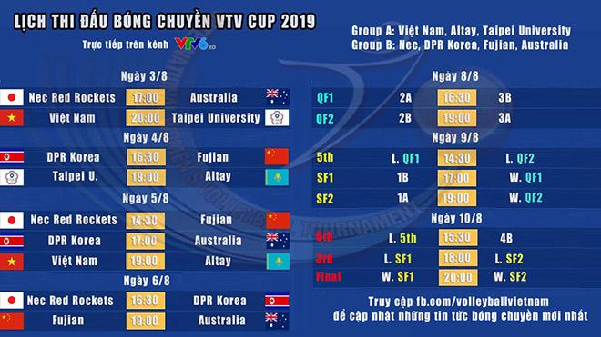 lịch thi đấu bóng chuyền VTV Cup, VTV6, bóng chuyền VTV Cup 2019, VTV6 HD, truc tiep bong chuyen, trực tiếp bóng chuyền, bóng chuyền nữ Việt Nam, xem trực tiếp VTV Cup