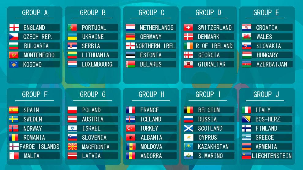 Lich thi dau bong da hom nay, bong da, truc tiep bong da, vòng loại EURO 2020, lich thi dau vong loai EURO 2020, Bulgaria vs Anh, Pháp vs Thổ Nhĩ Kỳ, Ukraina Bồ Đào Nha
