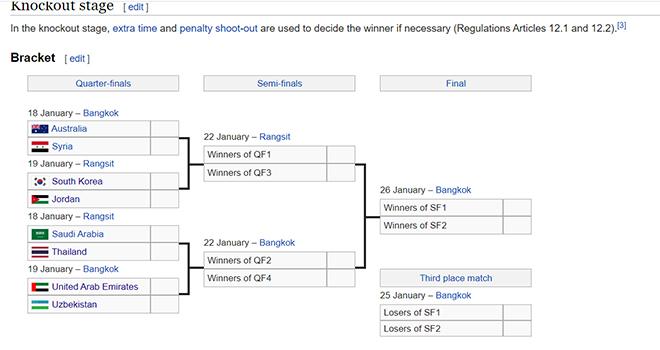 Lich thi dau bong da hom nay, truc tiep bong da, U23 Saudi Arabia vs Thái Lan, U23 Úc vs Syria, lịch thi đấu tứ kết U23 châu Á 2020, xem bóng đá trực tuyến, VTV6, bong da