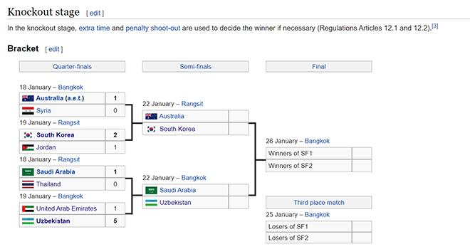 Lich thi dau bong da hom nay, truc tiep bong da, Buriram vs TPHCM, lịch thi đấu cúp C1 châu Á, HTV thể thao, Công Phượng, bán kết U23 châu Á, Chelsea Arsenal, K+, K+PM