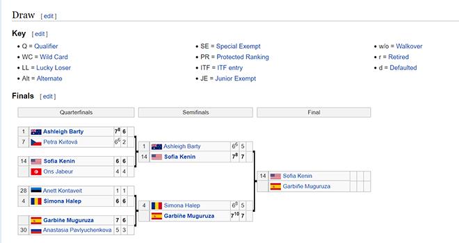 Lich thi dau tennis hom nay, lịch thi đấu bán kết Úc mở rộng, Thiem vs Zverev, trực tiếp Thiem vs Zverev, truc tiep tennis, TTTV, Thể thao TV, xem tennis trực tuyến