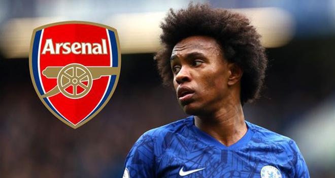 Chuyển nhượng, Chuyển nhượng Arsenal, Chuyển nhượng bóng đá, Arsenal mua Willian, Arsenal, Willian, Tin tức chuyển nhượng, Tin chuyển nhượng, Tin chuyển nhượng bóng đá