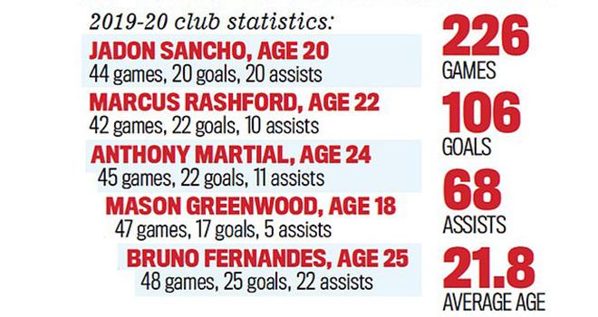 MU, Chuyển nhượng MU, MU mua Sancho với giá kỷ lục, Sancho tới MU, Jadon Sancho, Tin chuyển nhượng, chuyển nhượng bóng đá, Tin tức chuyển nhượng, Dortmund, Sancho, M.U