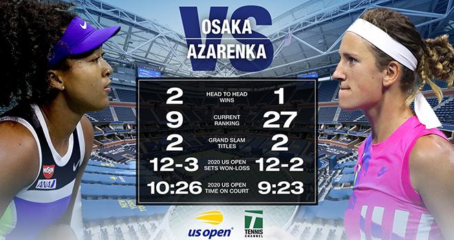 Lich thi dau tennis US Open hom nay, Osaka vs Azarenka, Lịch thi đấu Mỹ mở rộng, TTTV, Osaka đấu với Azarenka, truc tiep tennis, xem trực tiếp Osaka vs Azarenka, US Open