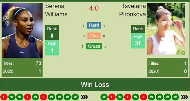 Lich thi dau US Open 2020, Medvedev vs Rublev, Serena vs Pironkova, Mỹ mở rộng, lịch trực tiếp tennis hôm nay, truc tiep tennis, Serena đấu với Pironkova, TTTV, US Open