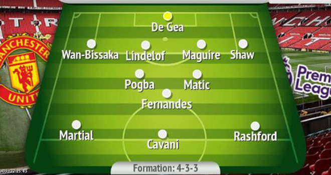 MU, Chuyển nhượng MU, MU mua Cavani, MU chiêu mộ Cavani, Chuyển nhượng bóng đá, Cavani, Cavani gia nhập MU, Cavani tới MU, Cavani khoác áo MU, tin tức chuyển nhượng, M.U