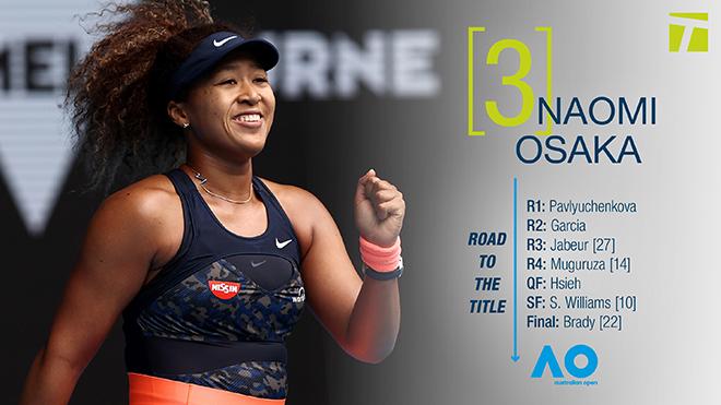 Kết quả Australian Open hôm nay: Hạ Jennifer Brady, Naomi Osaka vô địch Úc mở rộng 2021