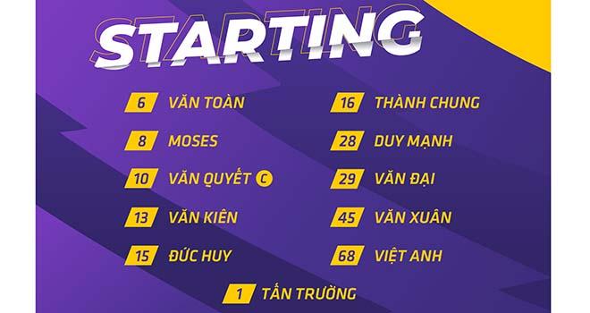 Đà Nẵng vs Hà Nội, trực tiếp bóng đá, lịch thi đấu bóng đá