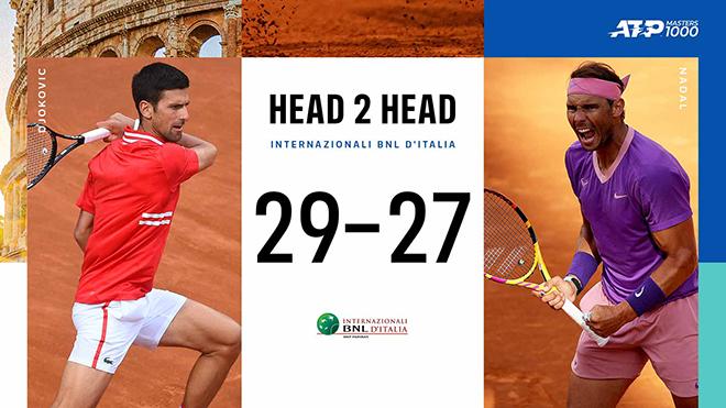 Lịch thi đấu tennis, Trực tiếp Djokovic vs Nadal, TTTV, chung kết Roma Masters, trực tiếp tennis, lịch thi đấu chung kết Roma Masters, Nadal đấu với Djokovic, Thể thao TV