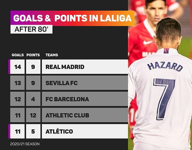 Trực tiếp La Liga vòng 38, Real Madrid vs Villarreal, Valladolid vs Atletico, BĐTV, Bóng đá TV, trực tiếp bóng đá, Lịch thi đấu La Liga vòng 38, bảng xếp hạng La Liga