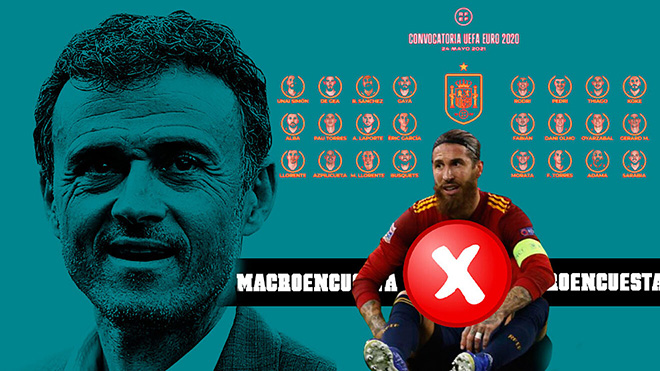 Tây Ban Nha không có cầu thủ Real Madrid, Luis Enrique đang mạo hiểm, VCK EURO, danh sách đội tuyển Tây Ban Nha, Ramos không được dự EURO, Ramos bị Luis Enrique loại