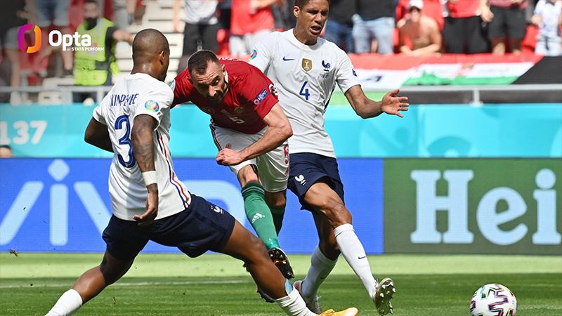 Lịch thi đấu, trực tiếp bóng đá EURO 2021 hôm nay trên kênh VTV3, VTV6, VTVGo (20/6/2021)