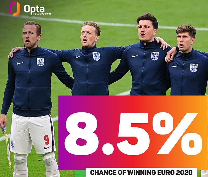 truc tiep bong da, VTV6, VTV3, trực tiếp bóng đá hôm nay, kèo nhà cái, Ý vs Áo, Đan Mạch vs Wales, keo nha cai, kèo bóng đá, soi kèo EURO 2021, xem bóng đá trực tuyến, Anh vô địch EURO 2021