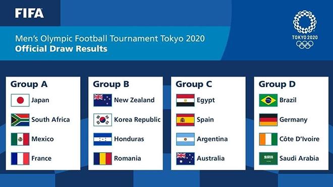 lịch thi đấu bóng đá Olympic 2021, Olympic Tokyo 2021, lịch thi đấu môn bóng đá nam Olympic 2021, lich thi dau bong da, VTV6, VTV3, xem trực tiếp Olympic 2021