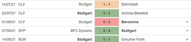 keo nha cai, kèo nhà cái, soi kèo Leipzig vs Stuttgart, kèo bóng đá trực tuyến, Leipzig, Stuttgart, tỷ lệ kèo, trực tiếp bóng đá hôm nay, bóng đá Đức, Bundesliga