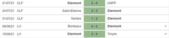 keo nha cai, kèo nhà cái, soi kèo Lyon vs Clermont, kèo bóng đá trực tuyến, Lyon, Clermont, TTTT HD, tỷ lệ kèo, trực tiếp bóng đá hôm nay, bóng đá Pháp, Ligue 1