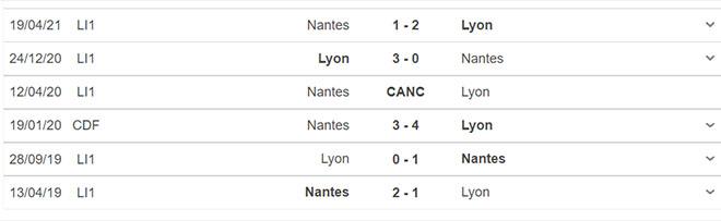 keo nha cai, kèo nhà cái, soi kèo Nantes vs Lyon, nhận định bóng đá, nhan dinh bong da, kèo bóng đá, Nantes, Lyon, tỷ lệ kèo, Ligue 1, bóng đá Pháp, Nantes vs Lyon