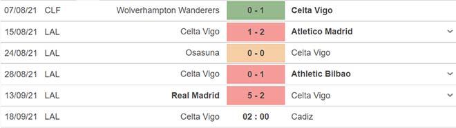 kèo nhà cái, soi kèo Celta Vigo vs Cadiz , nhận định bóng đá, keo nha cai, nhan dinh bong da, kèo bóng đá, Celta Vigo, Cadiz, tỷ lệ kèo, bóng đá Tây Ban Nha La Liga