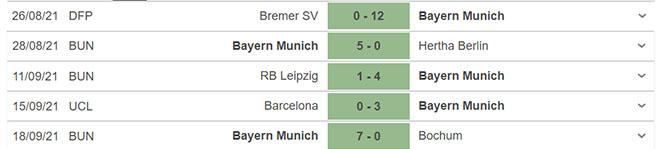 truc tiep bong da, Furth vs Bayern Munich, On Sports, trực tiếp bóng đá hôm nay, Furth, Bayern Munich, trực tiếp bóng đá, bóng đá Đức, xem bóng đá trực tiếp