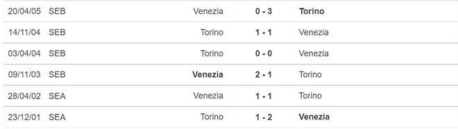 kèo nhà cái, soi kèo Venezia vs Torino, nhận định bóng đá, keo nha cai, nhan dinh bong da, kèo bóng đá, Venezia, Torino, tỷ lệ kèo, bóng đá Ý, Serie A