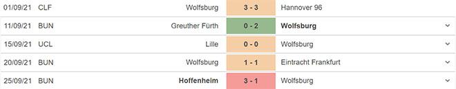 Wolfsburg vs Sevilla, kèo nhà cái, soi kèo Wolfsburg vs Sevilla, nhận định bóng đá, Wolfsburg, Sevilla, keo nha cai, nhan dinh bong da, C1, kèo bóng đá, Cúp C1