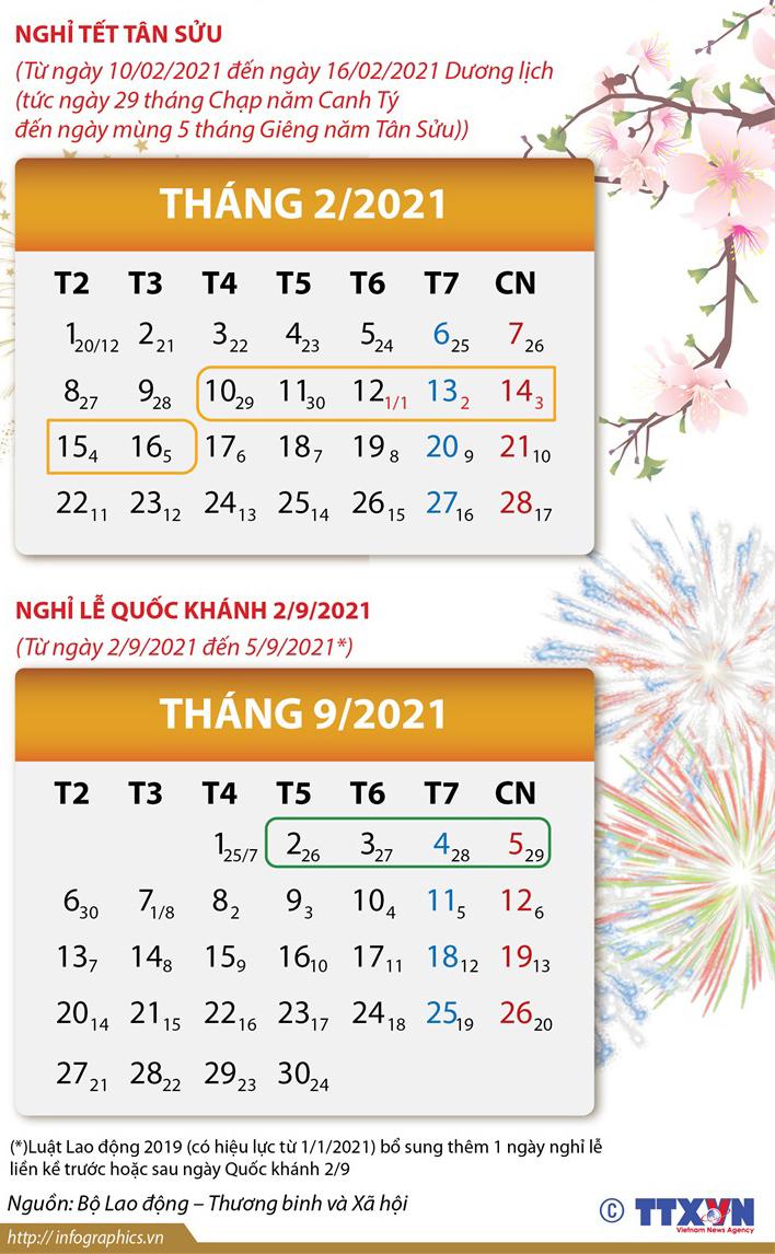 lịch nghỉ tết 2021, Tết Nguyên Đán, Lịch Nghỉ Tết, Nghỉ Tết, Quốc Khánh