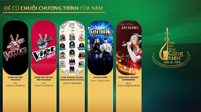 Công bố đề cử chính thức Giải âm nhạc Cống hiến lần thứ 13 - 2018