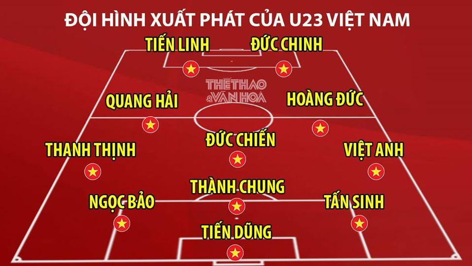 vtv6, truc tiep bong da hôm nay, trực tiếp vtv6, U23 Việt Nam đấu với U23 UAE, Việt Nam vs UAE 2020, truc tiep bong da, VCK U23 châu Á, xem bong da, U23 châu Á 2020