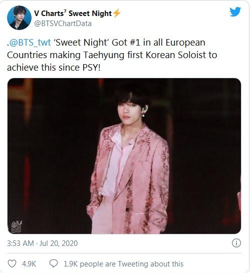 BTS, V BTS, Sweet Night V BTS, Nghe hit Sweet Night của V BTS, Sweet Night của V BTS iTunes thế giới, nhạc phim Itaewon class, Park Seo Joon bạn thân V BTS